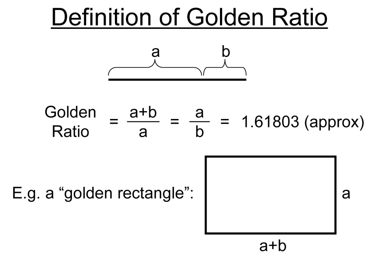 """the vintage 3646 case: my """"golden ratio"""" theory"""